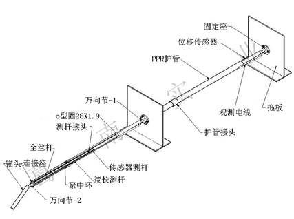 振弦传感器接线图