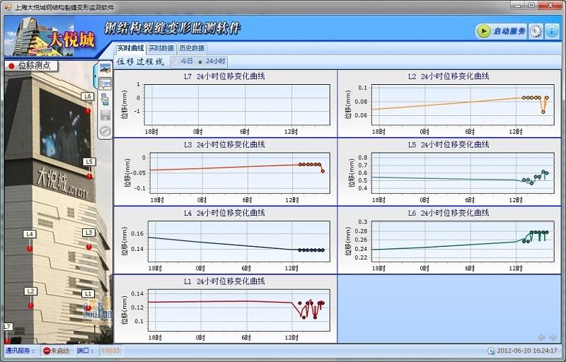 高(gao)層建築傾斜無線遠程(cheng)監測方案